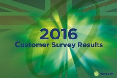Our Customer Survey Results