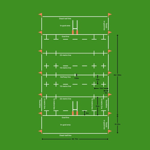 Rugby Pitch Dimensions Markings Harrod Sport