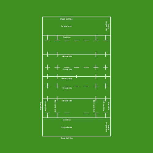 Rugby pitch line marking diagram in yards
