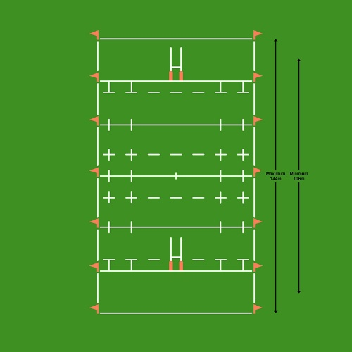 Simple diagram of standard length for a full size rugby pitch