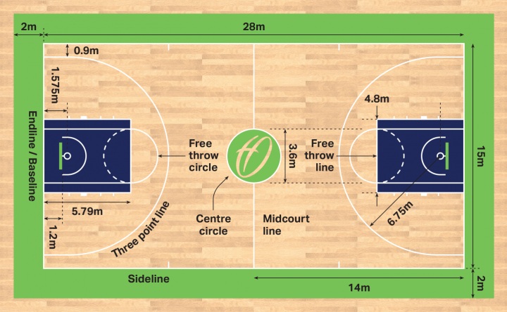 Basketball Court Dimensions Markings Harrod Sport