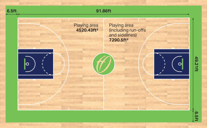 basketball-court-dimensions-in-feet