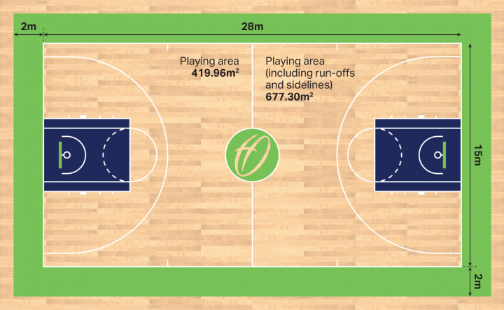 basketball-court-dimensions-in-metres