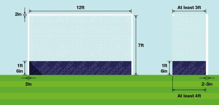 Regulation goal dimensions diagram in feet for professional field hockey