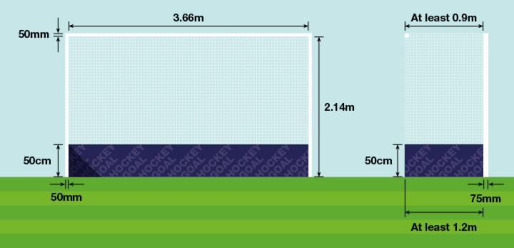 Regulation goal dimensions diagram for professional field hockey