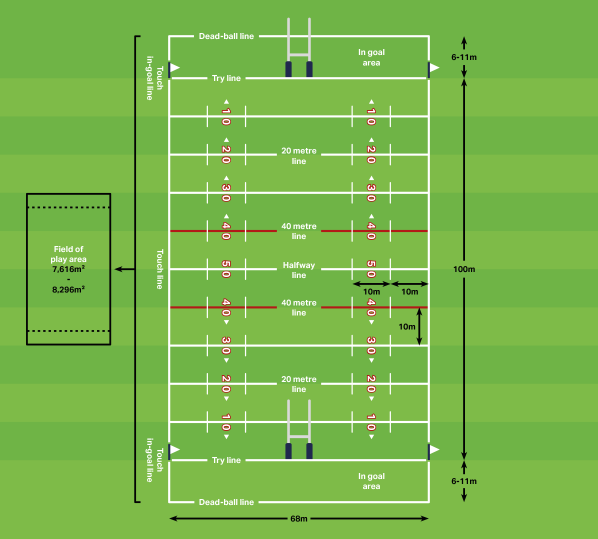 rugby-league-pitch-markings