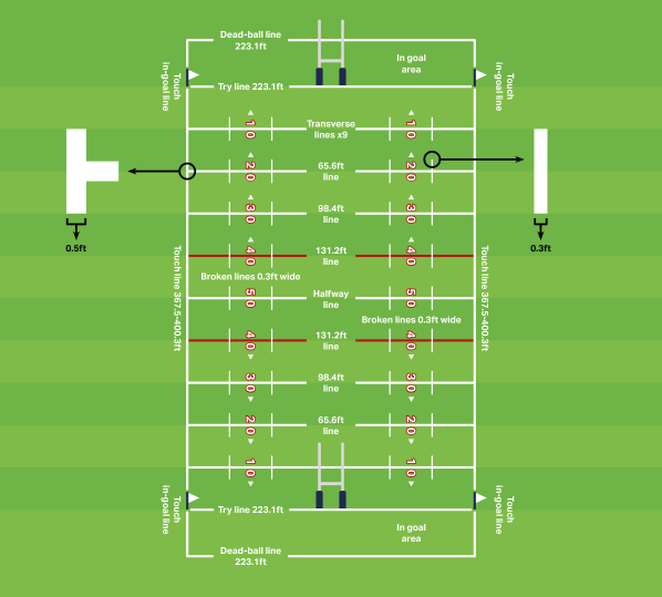 rugby-league-pitch-markings-in-feet
