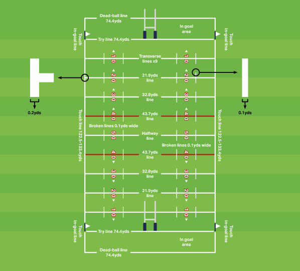 rugby-league-pitch-markings-in-yards
